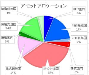161101_%e6%8a%95%e8%b3%87%e4%bf%a1%e8%a8%97-2