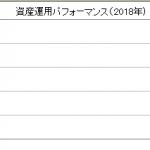 株保有実績 2018年1月3週  日本株資金を仮想通貨へ・・・そして暴落も