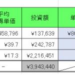 暗号資産(仮想通貨)保有実績 2019年10月末