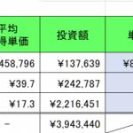 暗号資産(仮想通貨) 2019年12月8日