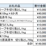 ふるさと納税2019年版 ふるさと納税は楽天スーパーセールの時に寄付!!