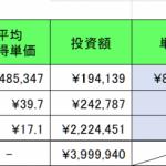 仮想通貨 2020年4月25日  一律10万円の使い道