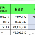 仮想通貨 2020年5月16日  ▲290万円