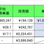 仮想通貨 2020年5月30日 ▲289万円 低位安定。。