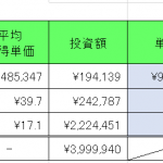 仮想通貨 2020年7月11日    ▲284万円 春は来るのか?