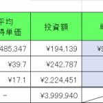 仮想通貨 2020年7月18日  ▲285万円