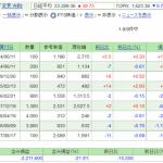 日本株保有実績 2020年8月22日