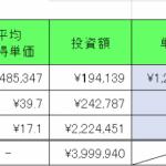 仮想通貨 2020年8月22日  少し上がりつつも、、▲230万円