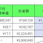 仮想通貨 2020年9月5日  NEMがいい感じに上昇!