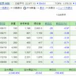 日本株保有実績 2020年11月6日   アッパーマス層、その先にむけて