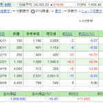 日本株保有実績 2020年11月14日