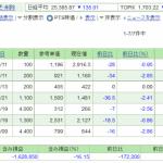 日本株保有実績 2020年11月21日  アッパーマス層にいけた理由