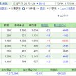 日本株保有実績 2020年12月12日
