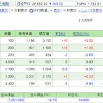 日本株保有実績 2020年12月19日   含み損100万円切ったものの。
