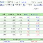 日本株保有実績 2021年1月9日 2021年になって風向き変わった? でも緊急事態宣言発令へ。。