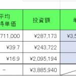 仮想通貨 2021年1月30日 イーロンマスク砲でBTCあがるね、、、仮想通貨資産は400万円程でキープ