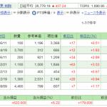 日本株保有実績 2021年2月13日  JT株下落もマネックスGが大幅上昇