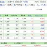 日本株保有実績 2021年2月20日  今リタイアすると63歳で資産が尽きる現実。