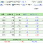 日本株保有実績 2021年2月27日