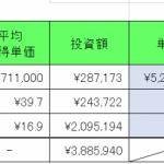 仮想通貨 2021年3月6日  仮想通貨1200万円超えの過去最高額へ。