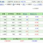 日本株保有実績 2021年3月13日