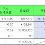 仮想通貨 2021年3月13日  XYMのスナップショット完了。とりあえずバタバタしない。