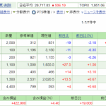 日本株保有実績 2021年3月20日 飲食業株は厳しいなぁ。。。