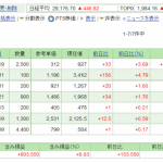 日本株保有実績 2021年4月3日  一応保有株は1000万円超え。