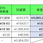 仮想通貨 2021年6月5日  XYMのハーベストは2週間に1回ペース