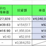 仮想通貨 2021年6月12日 XYMはハーベスト10回目。