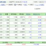 日本株保有実績 2021年6月26日