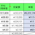 仮想通貨 2021年10月2日 XYM(シンボル)がbitbankに上場へ!!